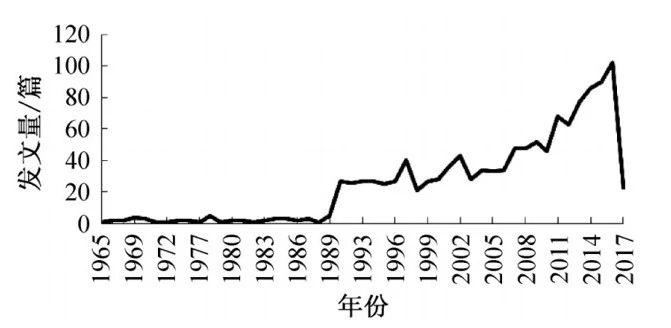 王雅春|北京地区奶牛反刍行为变化规律及遗传因素分析